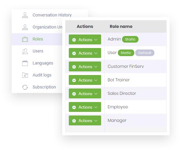 chatbot-platform-access-control