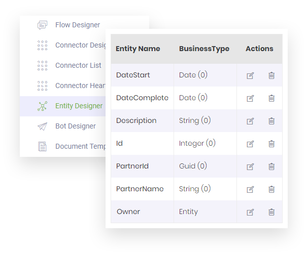 chatbot platform customize theme